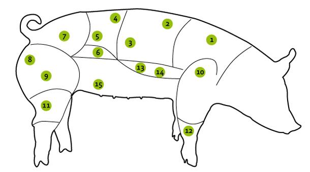 boucher_porc
